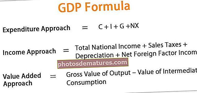 Fórmula del PIB