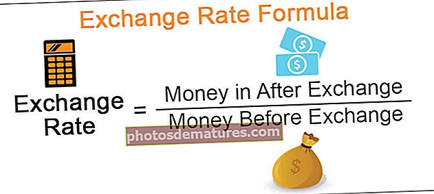 Fórmula del tipus de canvi