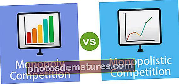 Monopoly vs Monopolistic Competition