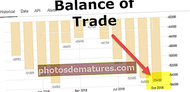 Balanç del comerç