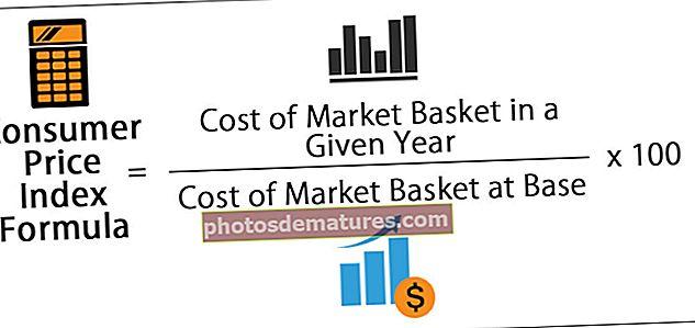 Índex de preus al consumidor (IPC)
