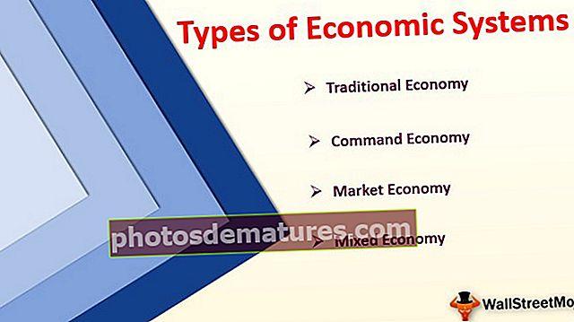 Tipus de sistemes econòmics
