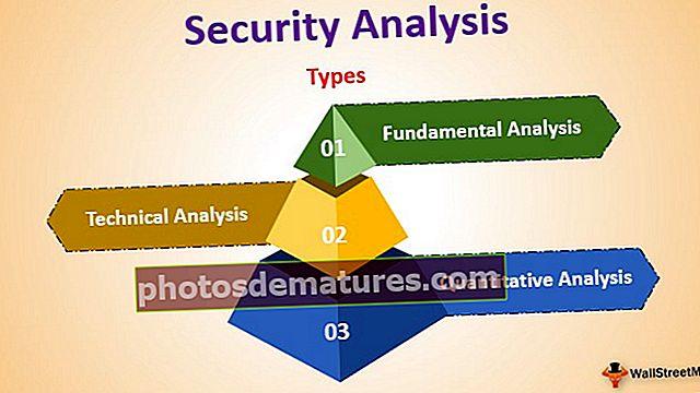 Anàlisi de seguretat