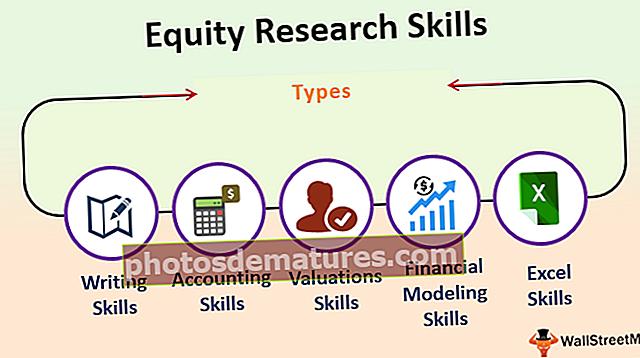 Habilitats de recerca de renda variable