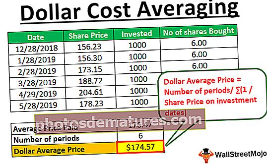 Mitjana del cost del dòlar