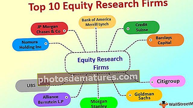 Llista de les 10 principals empreses de recerca de renda variable