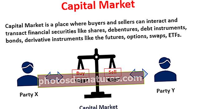 Mercat de capitals