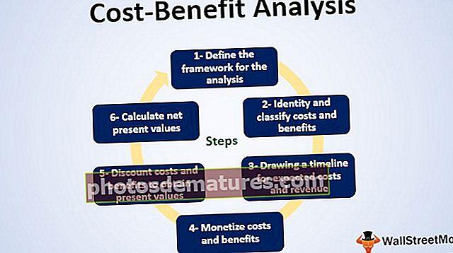 Anàlisi Cost-Benefici