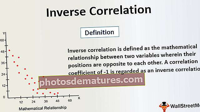 Correlació inversa