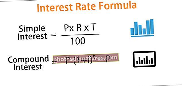 Fórmula del tipus d'interès