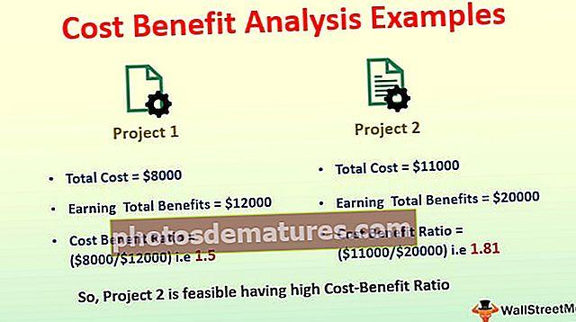 Exemples d'anàlisi de costos i beneficis