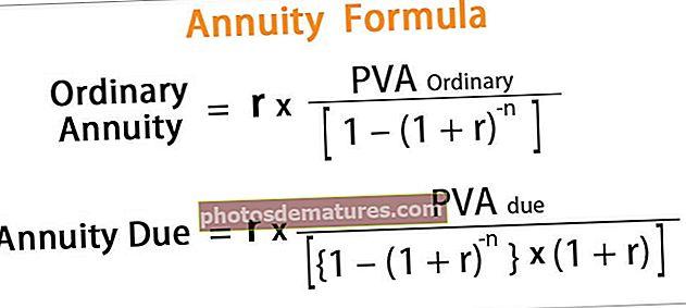 Fórmula de anualitat