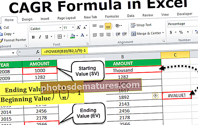 ЦАГР формула у Екцелу