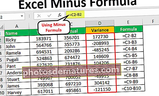 Екцел минус формула