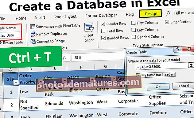 База података у програму Екцел
