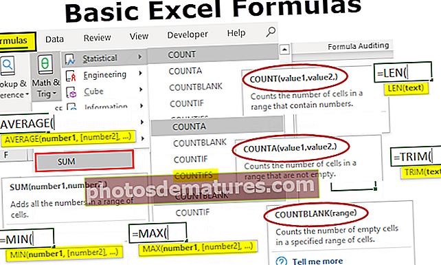 Основне Екцел формуле