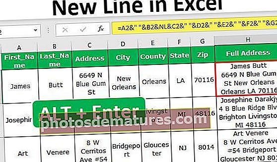 Nova línia a la cel·la d'Excel