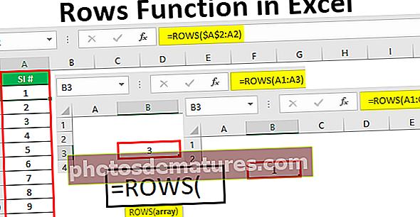 Функција редова у програму Екцел