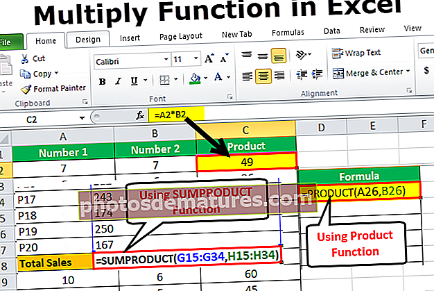 Како се множи у Екцел формули?