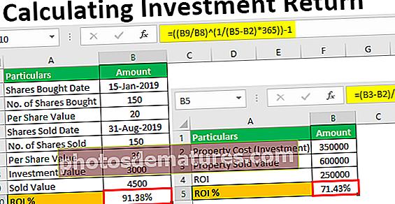 Израчунавање поврата инвестиције у програму Екцел