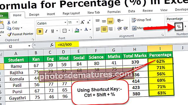 Израчунајте проценат у Екцел формули