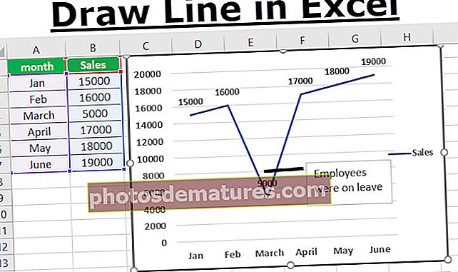 Уметање / цртање линије у програму Екцел