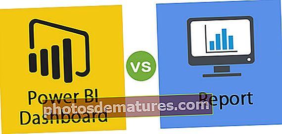 Повер БИ контролна табла у односу на извештај