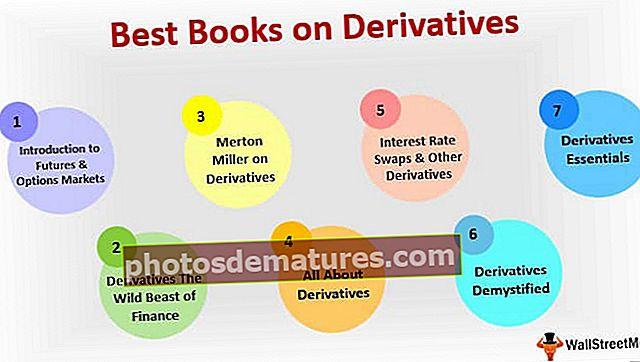 Els millors llibres sobre derivats