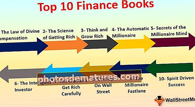 Llibres de finances