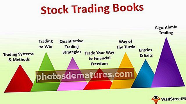 Millors llibres de negociació d'accions