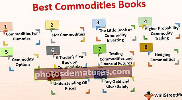 Millors llibres de productes bàsics