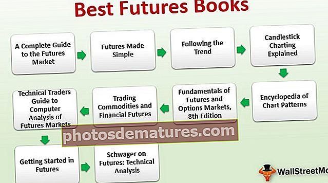 Top 10 dels millors llibres de futurs