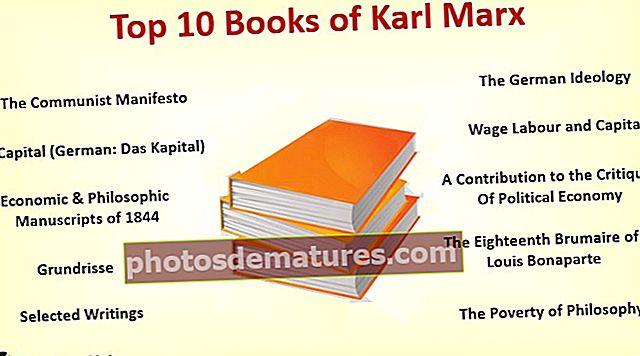 Els millors llibres de Karl Marx