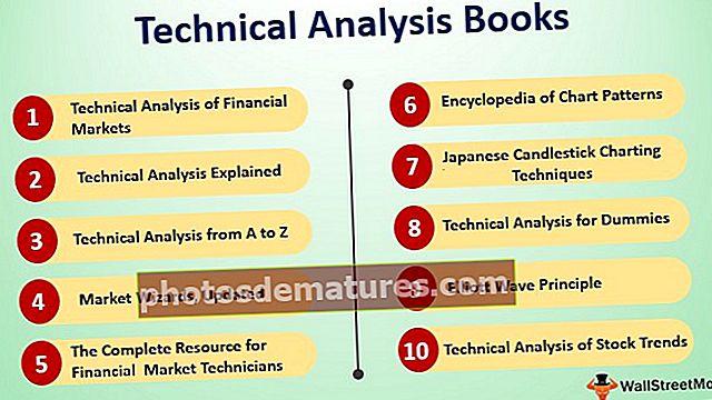 Millors llibres d'anàlisi tècnica