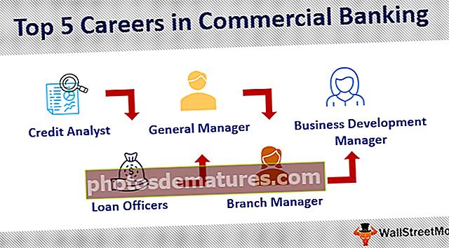 Каријера комерцијалног банкарства