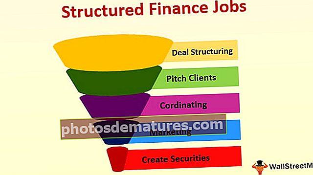 Послови у структурираним финансијама (каријера)