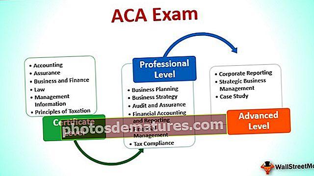 Examen ACA: guia de comptable titulat associat