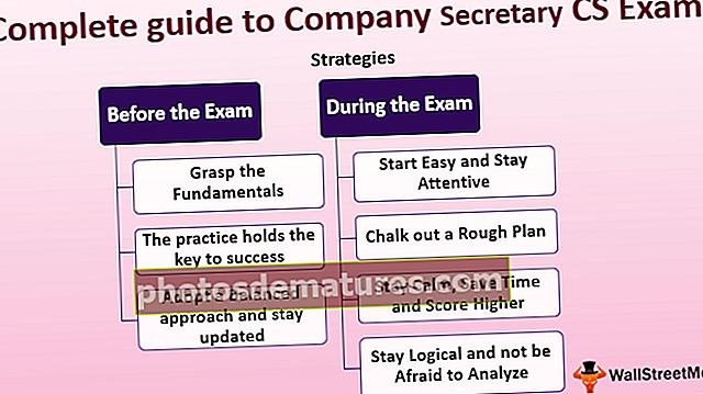 Guia completa de l'examen CS de secretari d'empresa
