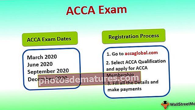 Dates de l'examen ACCA i procés de registre