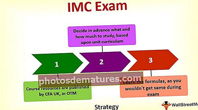CFA IMC - Guia d'exàmens de certificats de gestió d'inversions