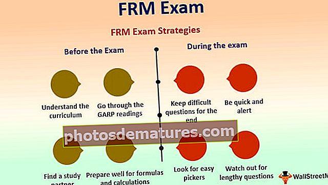 Examen FRM | Guia de certificació de gestió de riscos financers