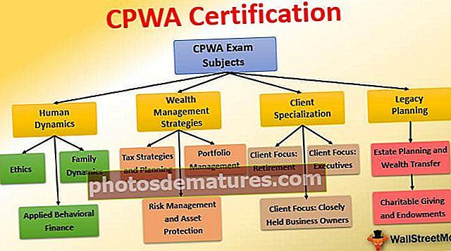 Guia per a principiants de l'examen de certificació CPWA