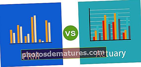 FRM vs Actuari