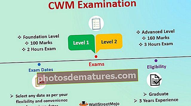 Chartered Wealth Manager - Guia de l'examen CWM