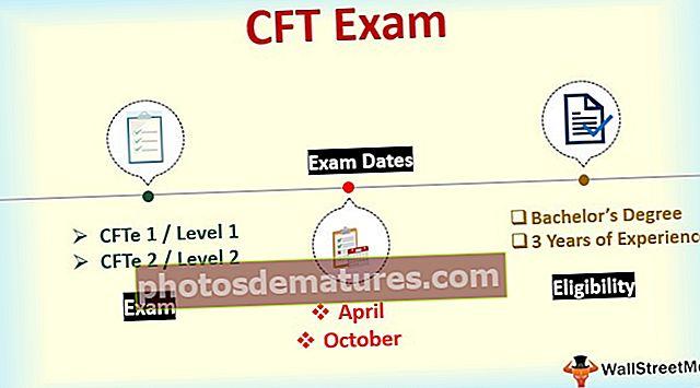 ЦФТ испит за сертификованог финансијског техничара | Потпуни водич