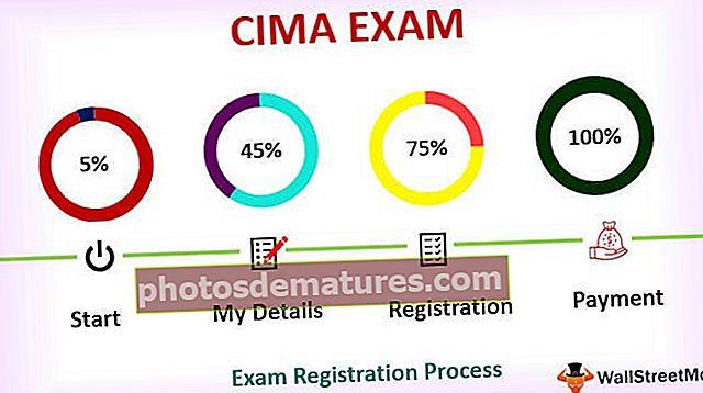 Dates de l'examen CIMA
