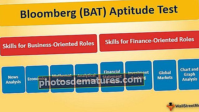 Bloomberg Aptitude Test - BAT | Una guia completa per a principiants