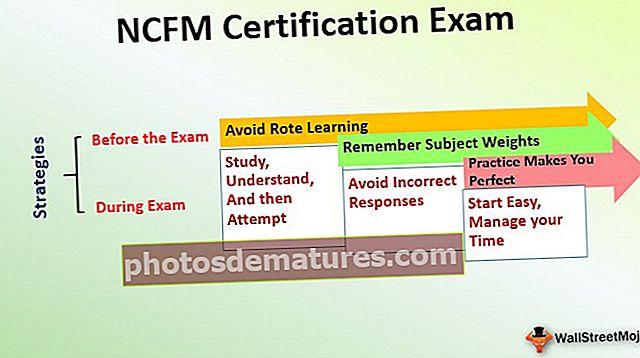 Guia per a principiants de l'examen de certificació NCFM