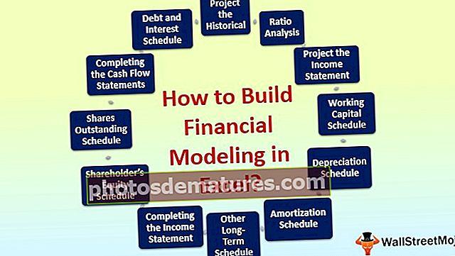 Modelització financera a Excel