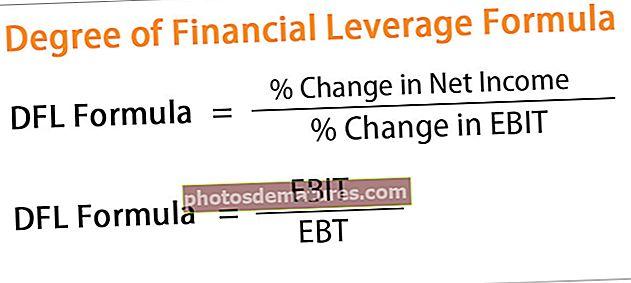 Степен формуле финансијске полуге